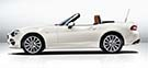 FIAT 124 Spider Dashboard lights and meaning